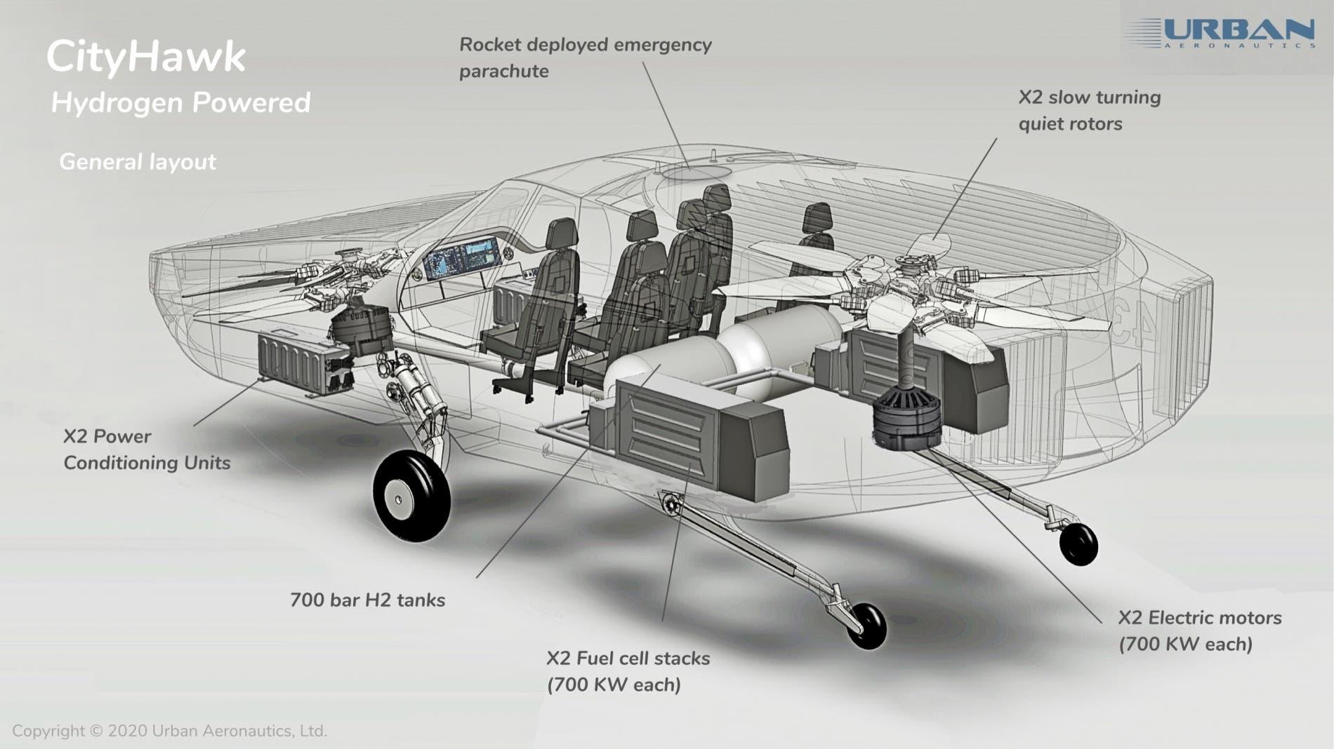 La tecnología de pila de combustible impulsa el CityHawk