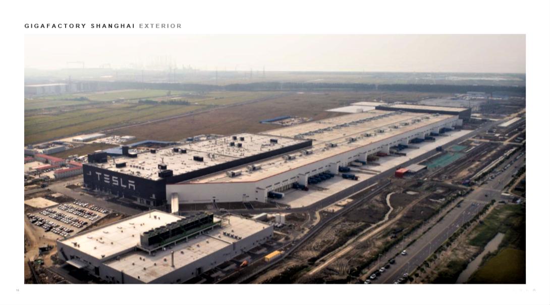 Gigafábrica de Tesla en Shanghái