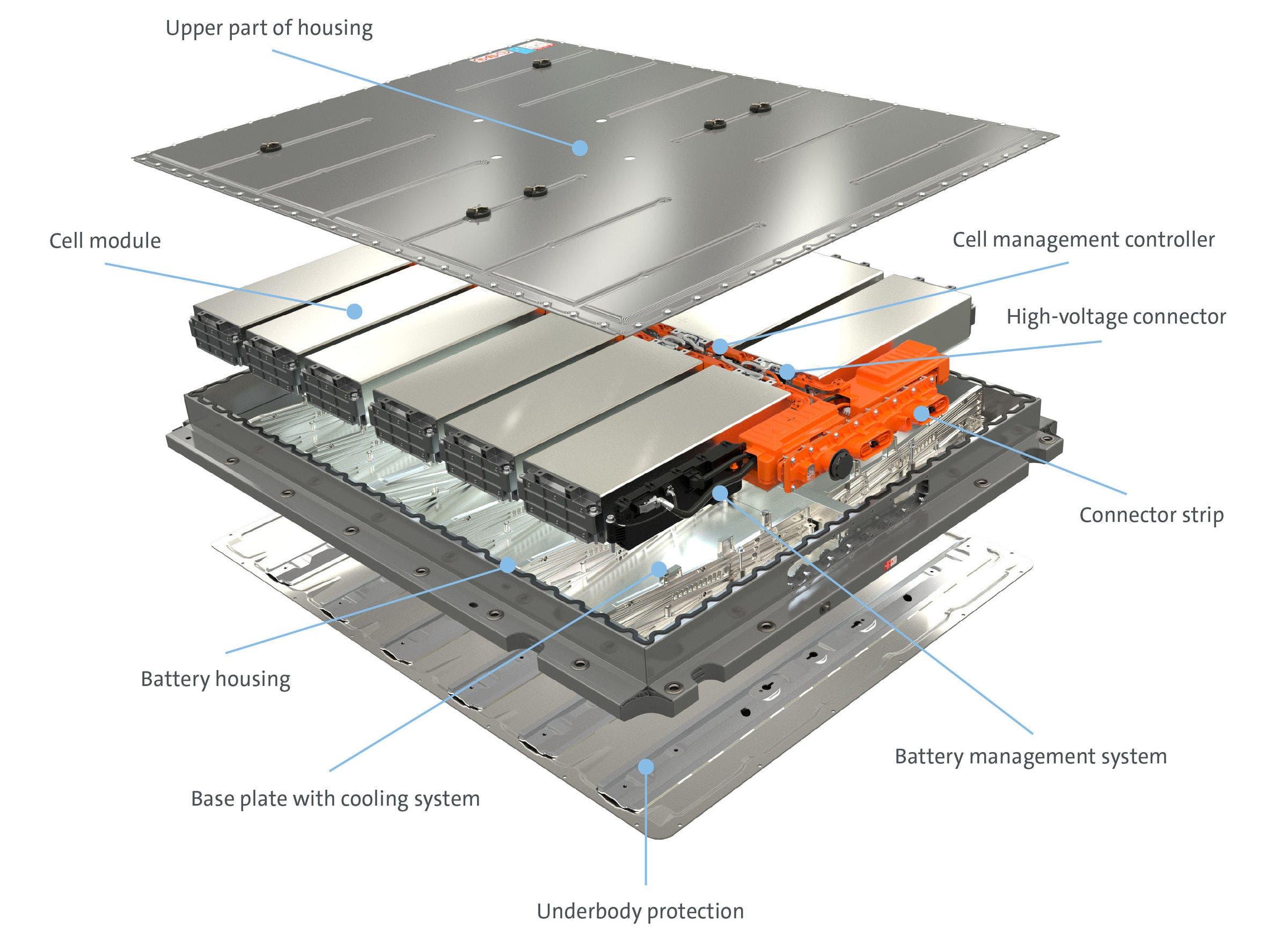Paquete de baterías Volkswagen
